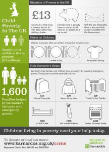 Infographics don't have to be long - this short simple one from Barnardos UK is perfect for sharing on social media