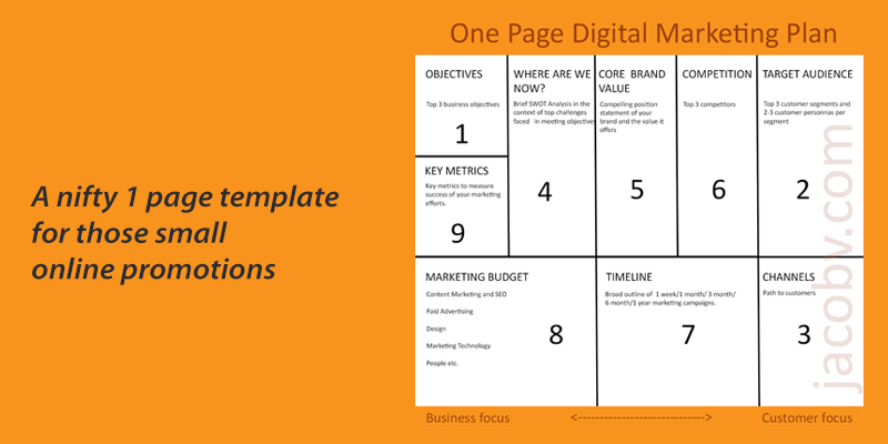 Nifty Digital Template of the Month – Marketing Campaign