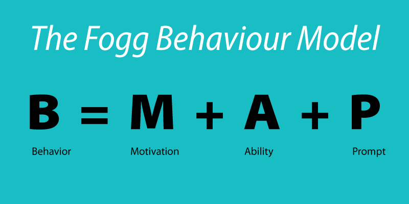 the Fogg Behaviour Model