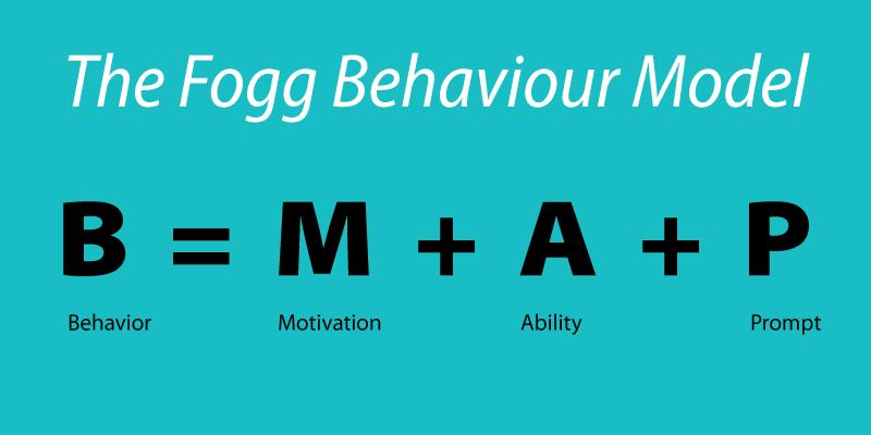 the Fogg Behaviour Model